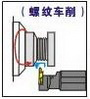 DS-STTL螺纹车削加工钻头套筒式车床用DS系列刀杆