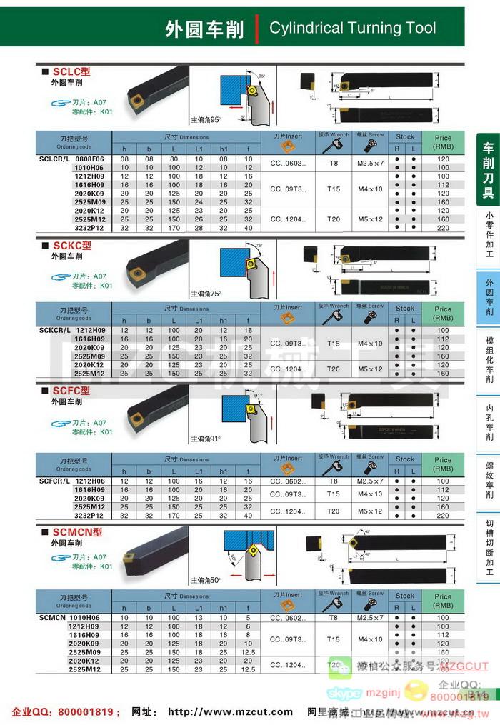SCLC,SCKC,SCFC,SCMCN,MZG数控车刀参数图片价格