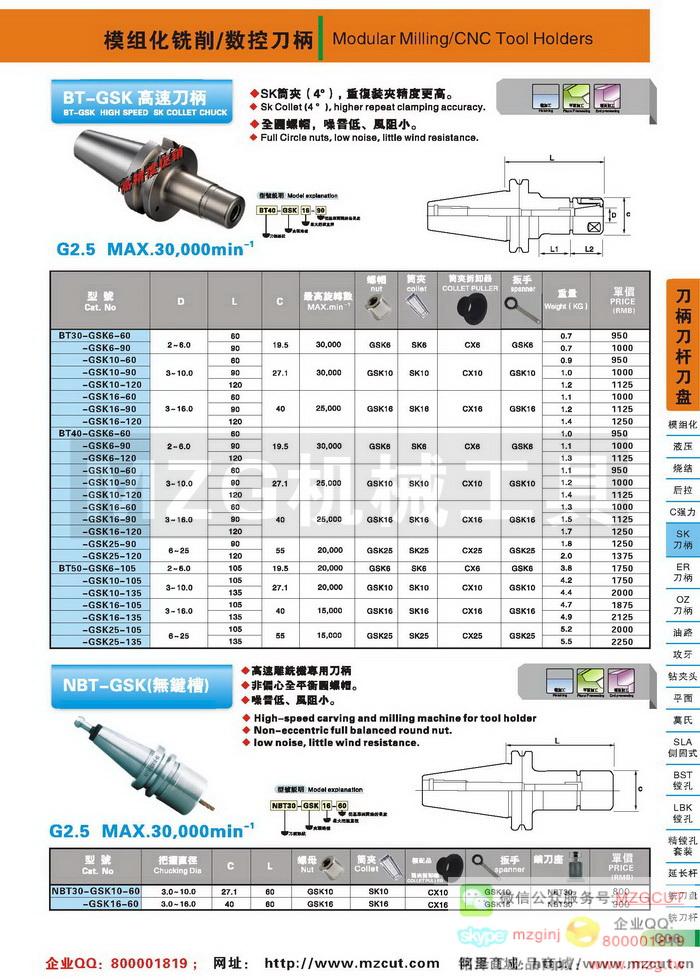 BT-GSK高速SK筒夹刀柄,NBT-GSK无键槽刀柄,MZG数控刀柄参数图片价格