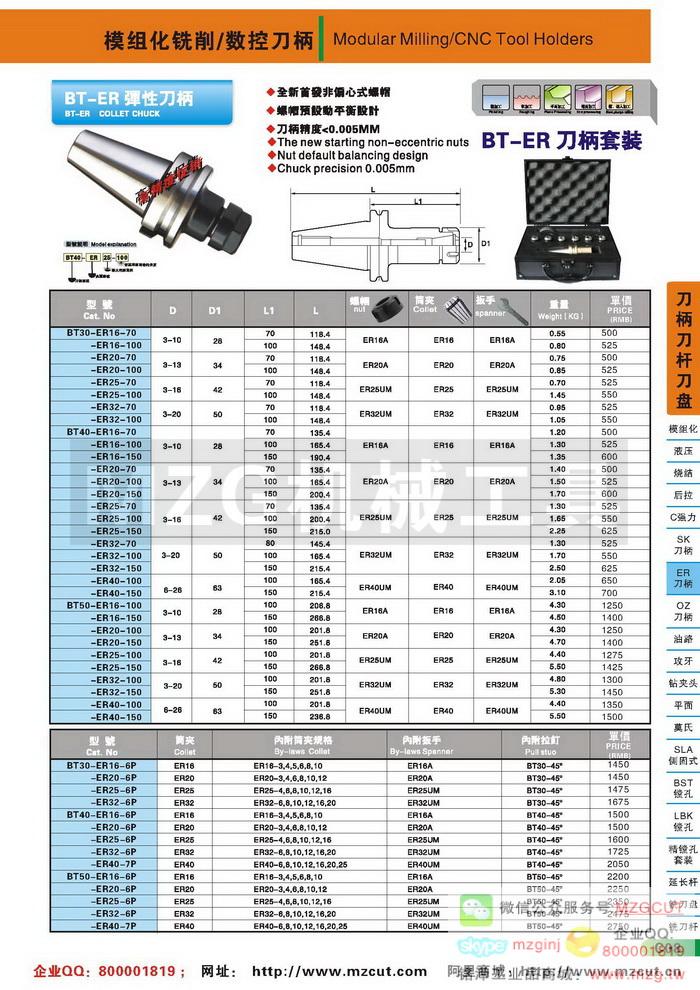 BT-ER弹性ER筒夹刀柄套装,MZG数控刀柄参数图片价格